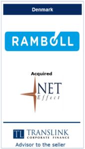 Rambøl køber Net - Schrøder Translink rådgav under salg af virksomhed